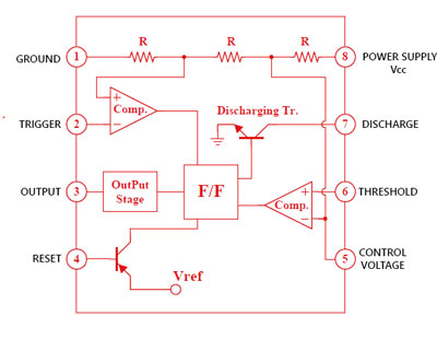 Internal Circuit/Block Diagram of the 555 Timer.