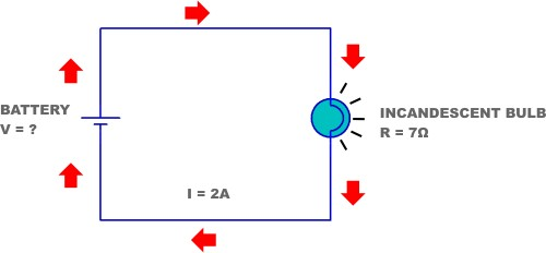 Deriving an unknown voltage using known resistance and current through ohm's law